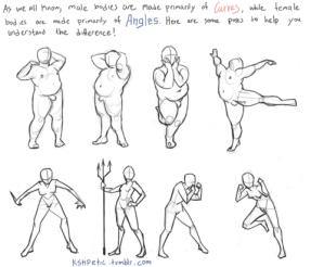 figure drawing resource